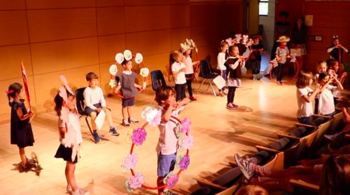 Skills Spotlight: Kindergarten 'Reader's Theater'
